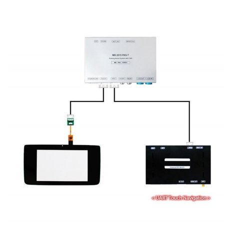 Capacitive Touch Panel for Mercedes-Benz CLS (W218) 2016 Preview 7